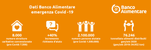 Infografia Covid